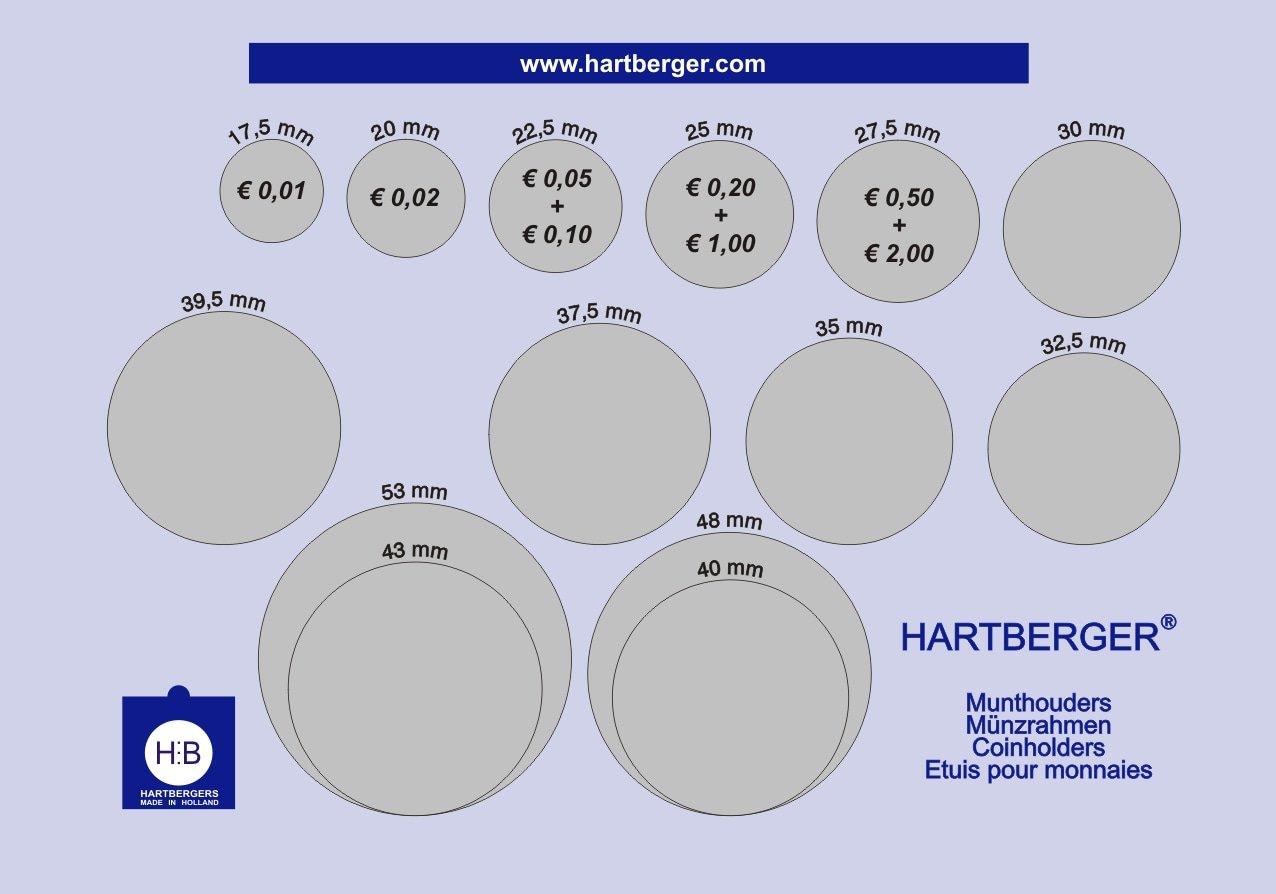 Hartberger diameter